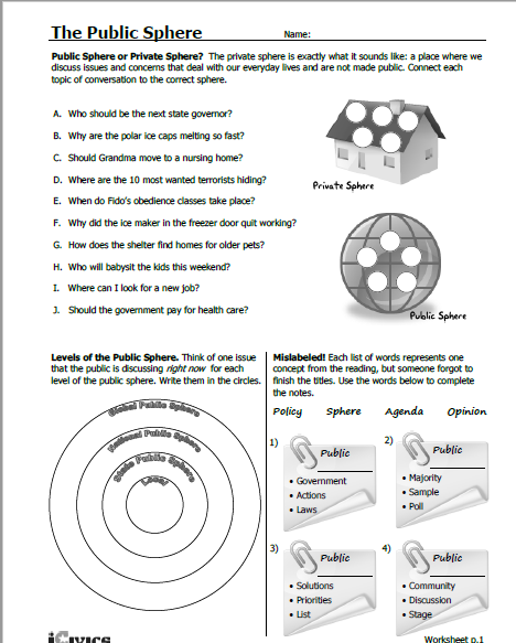 The Public Sphere Icivics Worksheet Answers ...